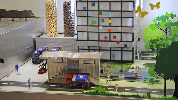Alfred Ritter Schokoladenfabrik Firmenmodell