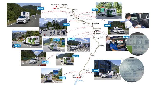 Alpenüberquerung E-Tron mit Dethleffs Coco