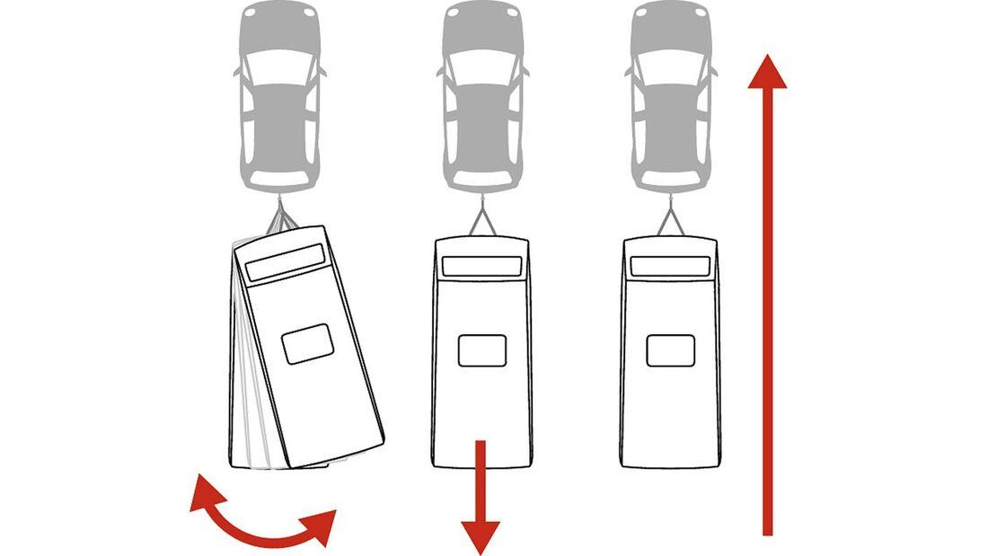 Anhänger-Fahrdynamik