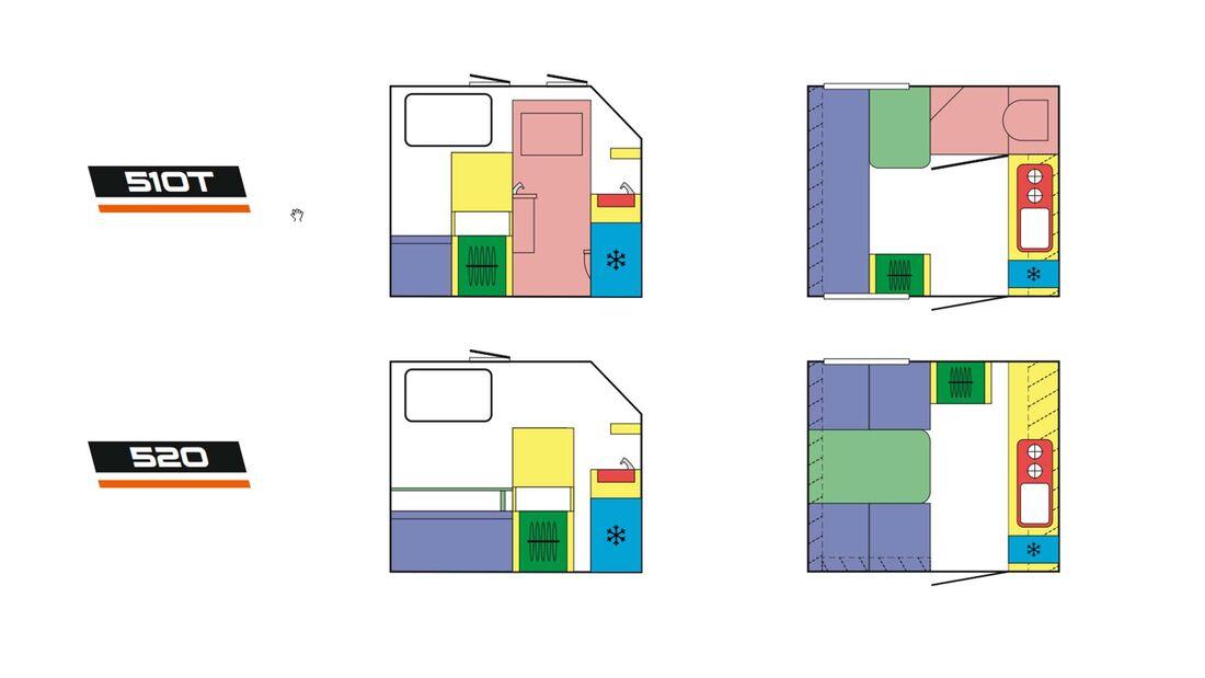 Blyss Speedcaravan 521T (2022)