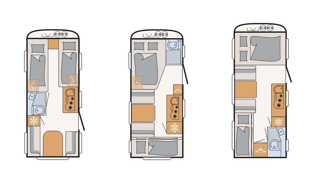 Dethleffs Aero Grundrisee 2022