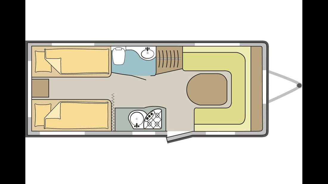 Supertest: Wilk Sento 530 UE, CAR 07/2012 - Konkurrent Dethleffs Beduin