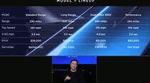 Tesla Model Y (2020)