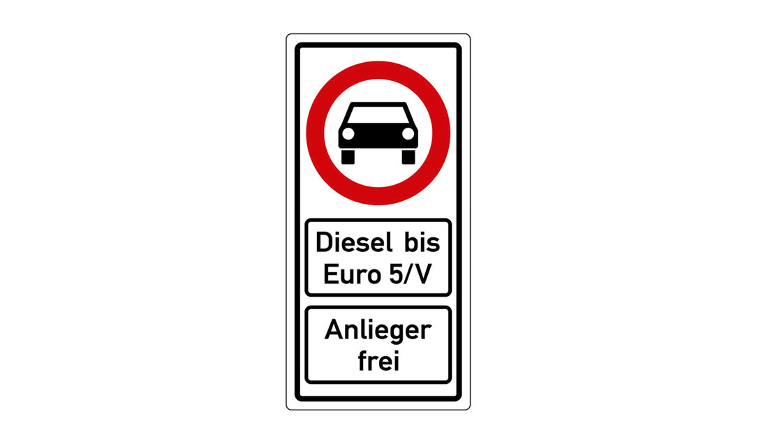 Umweltzonen Europa