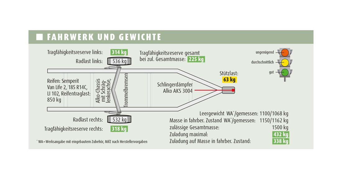 Weinsberg Caraone 390 PUH (2021)