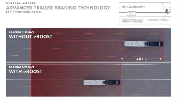 eBoost Bremssystem GM